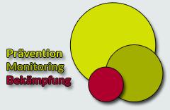 Integrierte Schädlingsbekämpfung - IPM